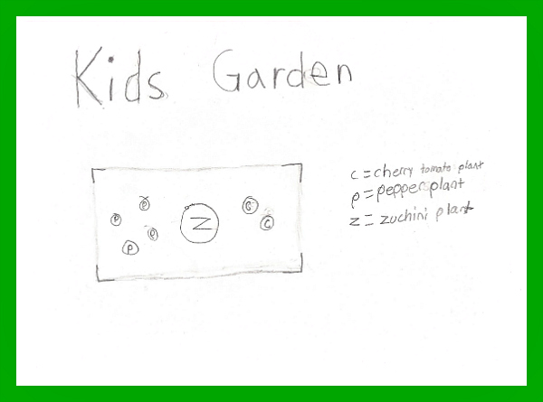 Kids' Garden Plan - Kids learn so much from having their own garden!