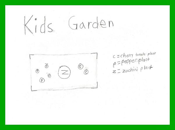 Kids' Garden Plan - Kids learn so much from having their own garden!