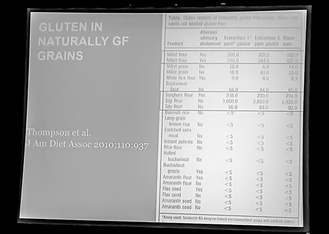 gluten in naturally gluten-free grains
